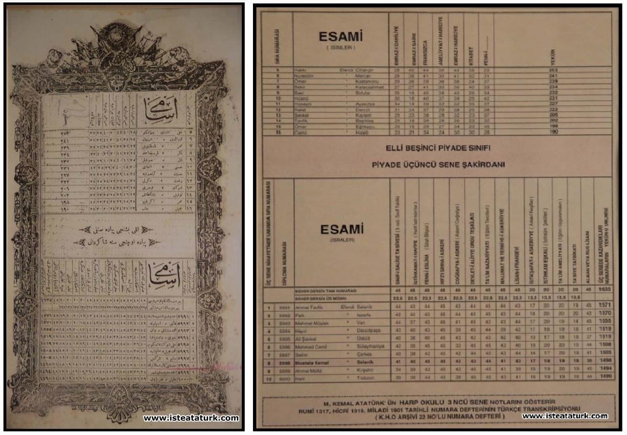 Mustafa Kemal Atatürk'ün Elli Beşinci Piyade Sınıfı Piyade Üçüncü Sene Notları