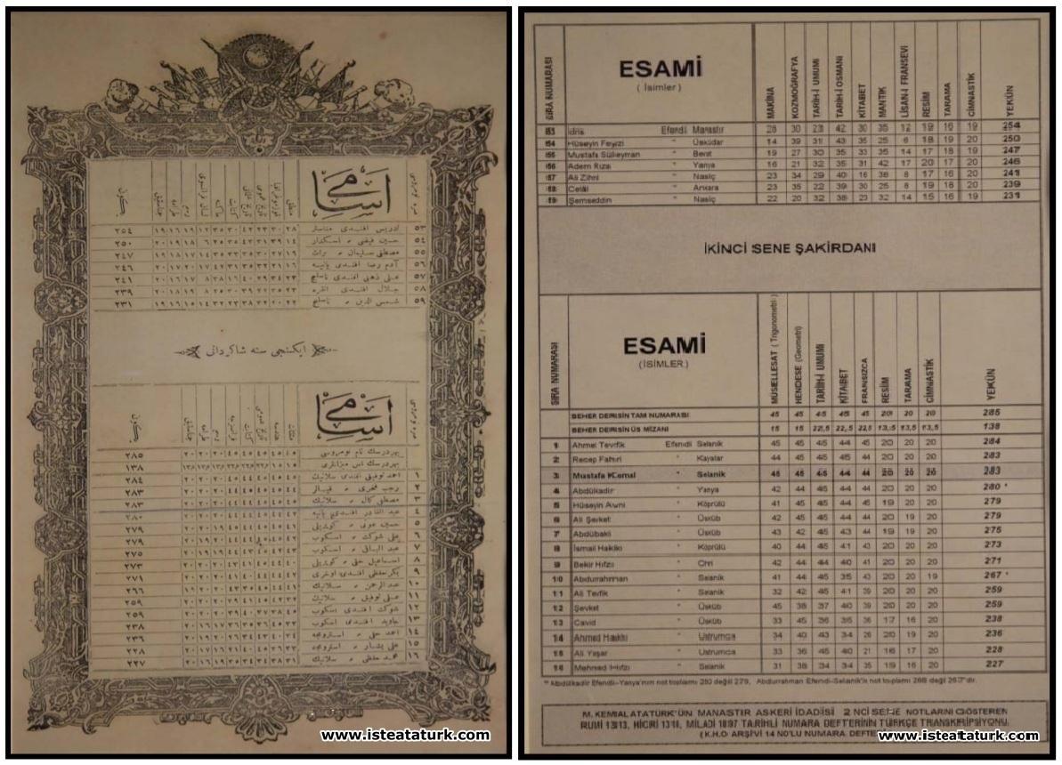 Mustafa Kemal Atatürk'ün Manastır Askeri İdadisi 2'nci Sınıf Notları