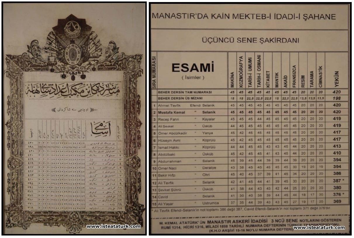 Mustafa Kemal Atatürk'ün Manastır Askeri İdadisi 3'üncü Sınıf Notları