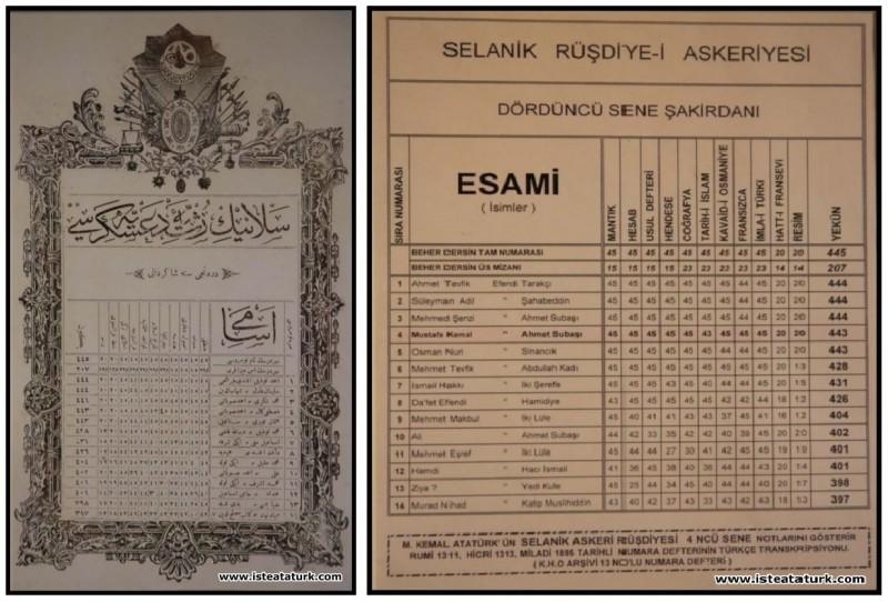 Mustafa Kemal Atatürk'ün Selanik Askeri Rüşdiyesi 4'ncü Sınıf Notları